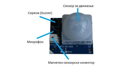 Сензор за откривање на движење и звук